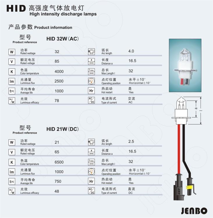 HID nucon D1S D2S Xenon Licht Vorschaltgerät